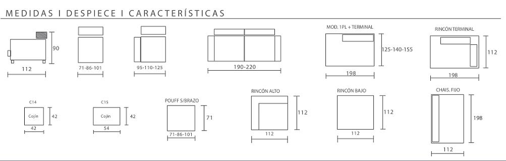 Características Técnicas. Sofá Catherine de Pedro Ortiz