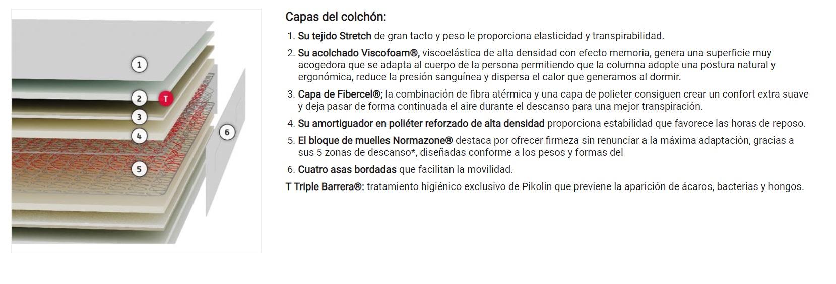 Tecnico Colchon King Pikolin
