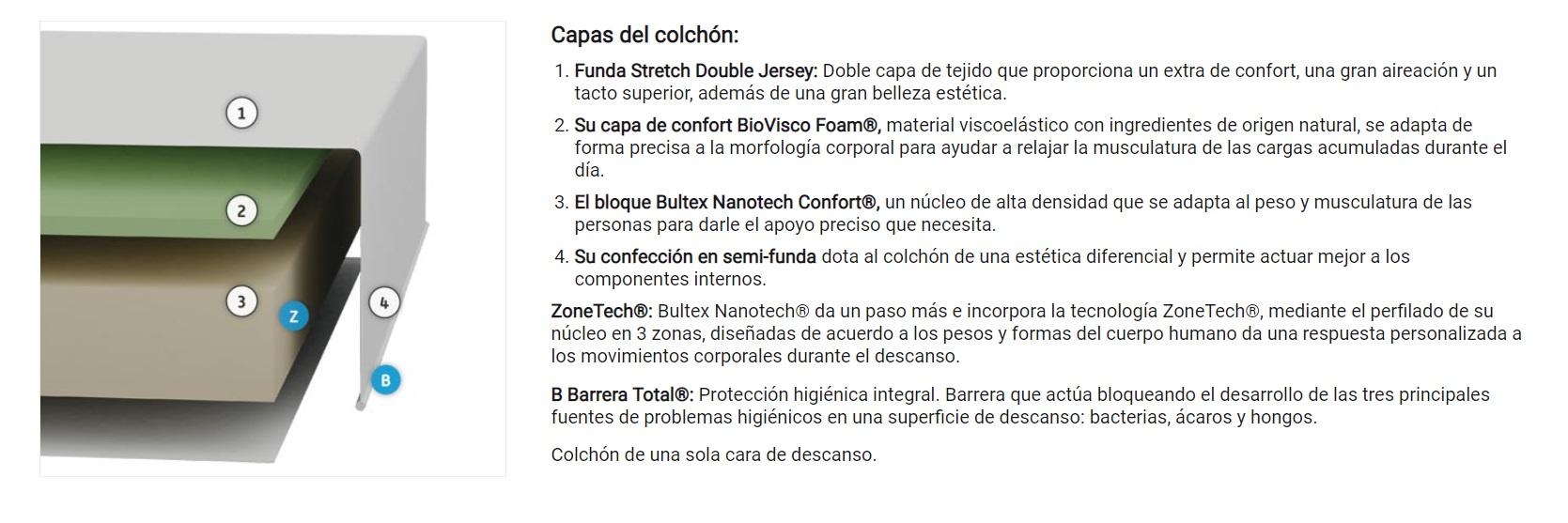 Tecnico 1 Colchon Focus Pikolin