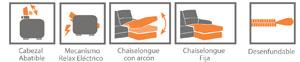 Caracteristicas sofa monty
